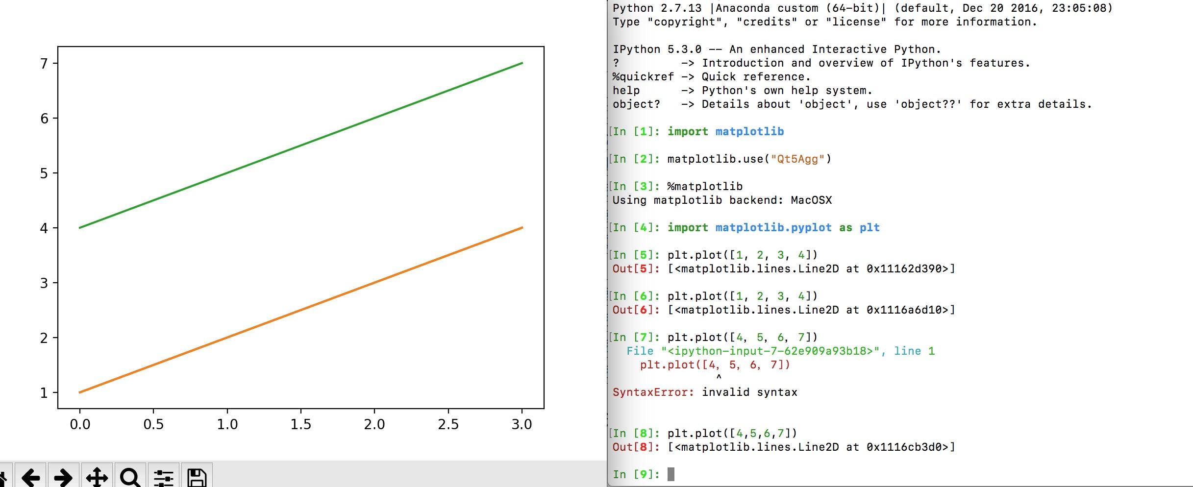 mac命令行ipython显示matplotlib问题